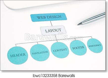 art print of conceptual web design component layout flow chart