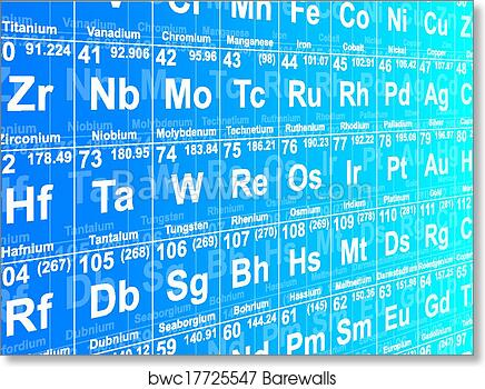 Art print of periodic table background barewalls posters prints art print of periodic table background barewalls posters prints bwc17725547 urtaz Choice Image