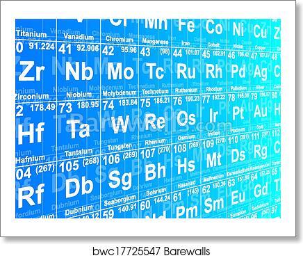 Art print of periodic table background barewalls posters prints art print of periodic table background urtaz Choice Image