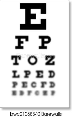 graphic about Eye Chart Printable identified as Blurry eye chart artwork print poster