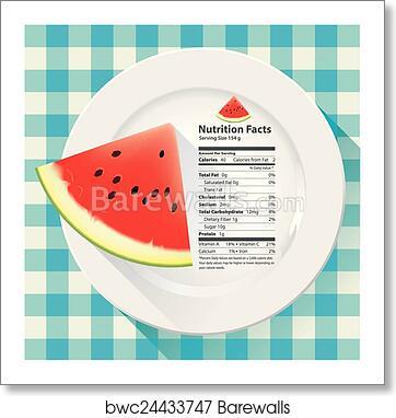 Nutrition Facts Watermelon Art Print Barewalls Posters Prints Bwc24433747