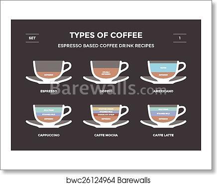 Set Types Of Coffee Info Graphic Art Print Barewalls Posters Prints Bwc26124964