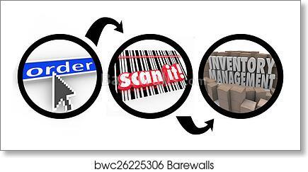 Art Print Of Inventory Management System Steps Orders Scanning