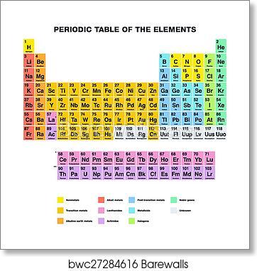 Art print of periodic table english barewalls posters prints art print of periodic table english urtaz Image collections