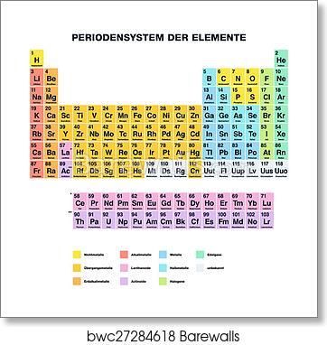 Art print of periodic table german barewalls posters prints art print of periodic table german urtaz Gallery