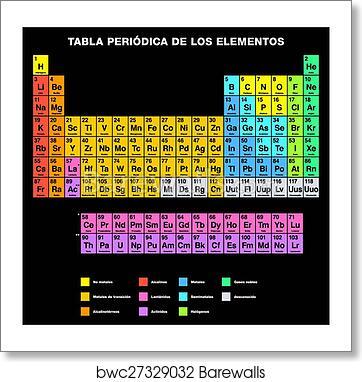 Art print of periodic table spanish barewalls posters prints art print of periodic table spanish urtaz Images