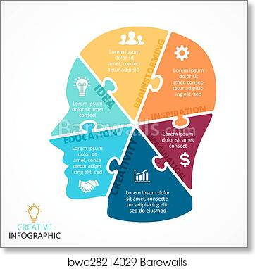 vector puzzle human face infographic  cycle brainstorming diagram   creativity, generating ideas, minds flow, thinking, imagination and  inspiration concept