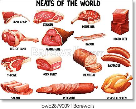 "Poster 19/"" x 13/"" Meat Sausage Ham"