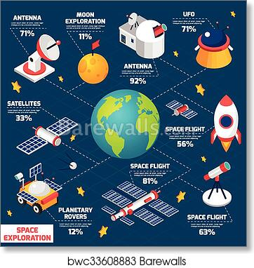 The chart of Cosmic Exploration-Fine Art Print Photo Poster Vector Vector