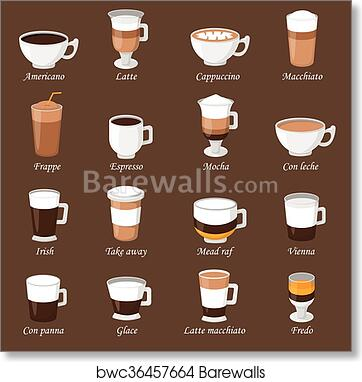 Image Result For Types Of Coffee Drinks Explained Huffpost