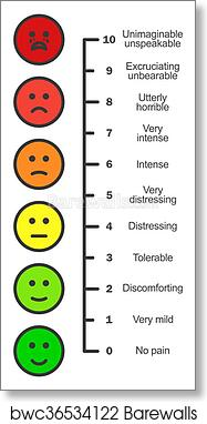 image regarding Faces Pain Scale Printable identify Agony scale chart vertical artwork print poster