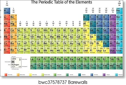 Art print of bright colorful periodic table of the elements with art print of bright colorful periodic table of the elements with atomic mass electronegativity and 1st ionization energy on white barewalls posters urtaz Gallery