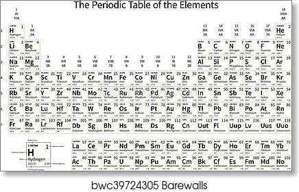 image regarding Periodic Table Printable Black and White known as Black and white monochrome Periodic Desk of the Variables artwork print poster