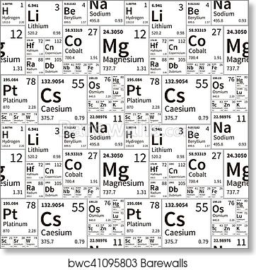 Art print of chemical elements from periodic table black and white art print of chemical elements from periodic table black and white seamless pattern urtaz Images