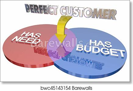 art print of perfect customer has need budget venn diagram 3d illustration
