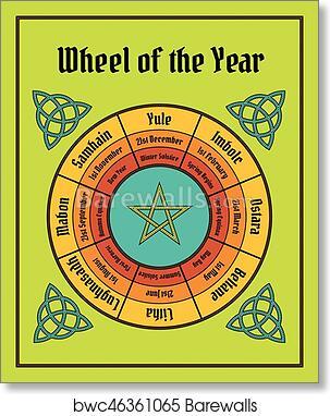 Wiccan Calendar 2022.Wheel Of The Year Poster Wiccan Calendar Art Print Barewalls Posters Prints Bwc46361065
