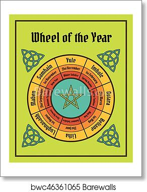 2022 Pagan Calendar.Wheel Of The Year Poster Wiccan Calendar Art Print Barewalls Posters Prints Bwc46361065
