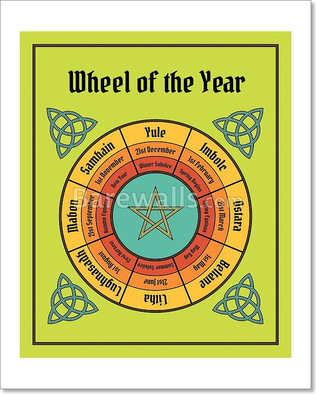 Old Fashioned Wiccan Wall Art Photos - Wall Art Ideas - dochista.info