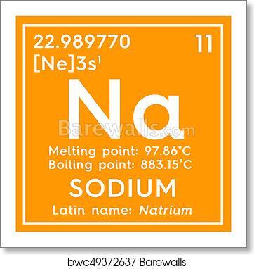 Art print of sodium natrium alkali metals chemical element of art print of sodium natrium alkali metals chemical element of mendeleevs periodic table urtaz Choice Image