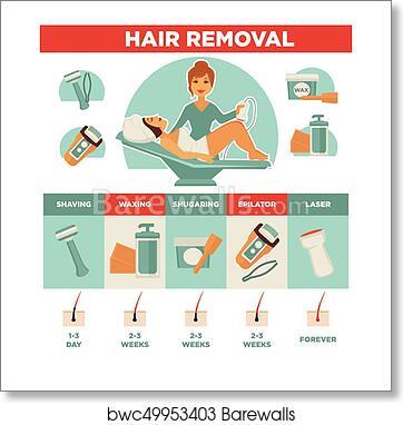 Hair Removal Woman Waxing Shaving Sugaring Laser Depilation