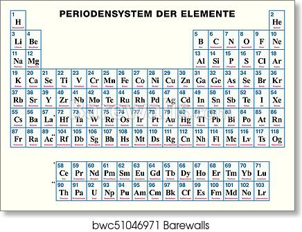 Art Print Of Periodic Table Of The Elements German Barewalls