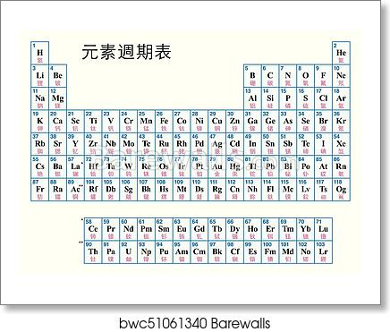 Art print of periodic table of the elements chinese barewalls art print of periodic table of the elements chinese urtaz Images