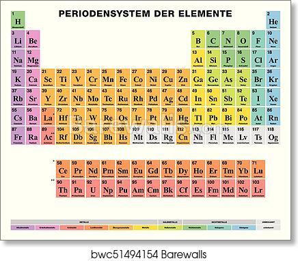 Art Print Of Periodic Table Of The Elements German Labeling Colored