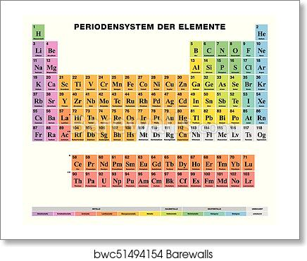 art print of periodic table of the elements german labeling colored cells - Periodic Table Element E