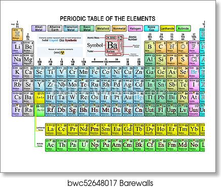 Art print of periodic table of the elements complete barewalls art print of periodic table of the elements complete urtaz Choice Image