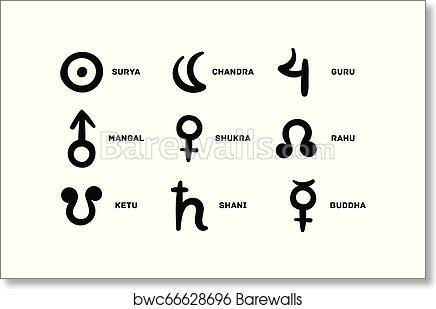 What is ketu in vedic astrology