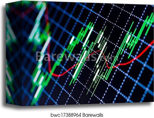 Canvas Print Of Forex Charts Barewalls Posters Prints Bwc17388964