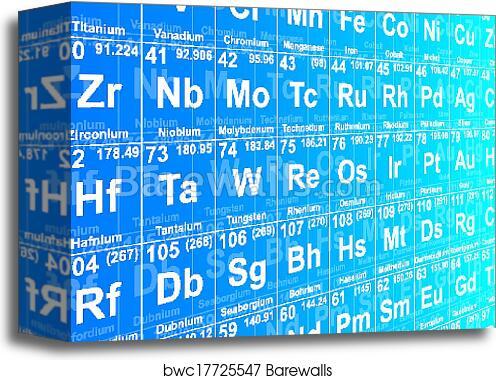 Canvas print of periodic table background barewalls posters canvas print of periodic table background urtaz Choice Image