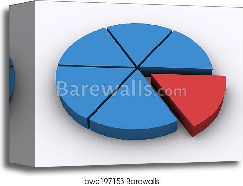 Canvas Print Of Pie Chart Barewalls Posters Prints Bwc197153