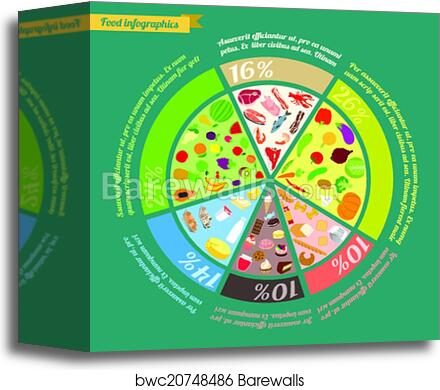 Canvas Print Of Food Pyramid Infographic Barewalls Posters