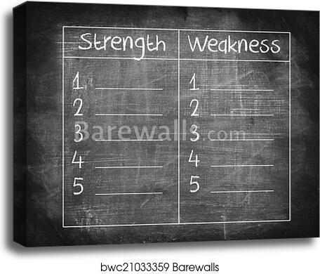 strength and weakness list