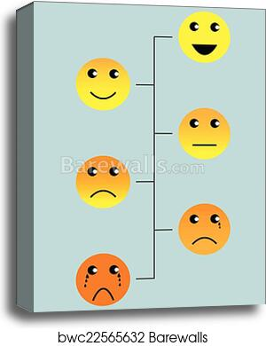 photo about Faces Pain Scale Printable identified as Faces agony position scale canvas print