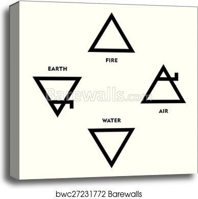 Canvas Print Of Classical Alchemy Element Symbols Barewalls