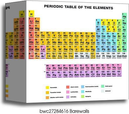 Canvas Print Of Periodic Table English Barewalls Posters Prints