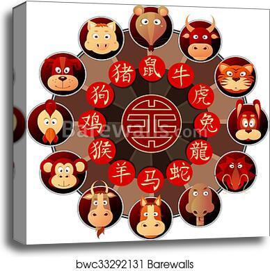 098b5b49d Chinese zodiac wheel with cartoon animals, Canvas Print | Barewalls ...