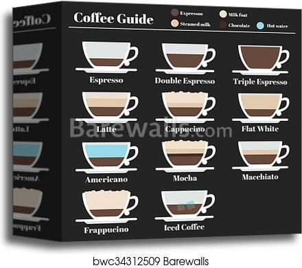 Coffee Guide Set Hot Drinks Different Method Of Preparation Espresso Latte Cappucino Americano Mocha Macchiato Freppucino Canvas Print Barewalls Posters Prints Bwc34312509
