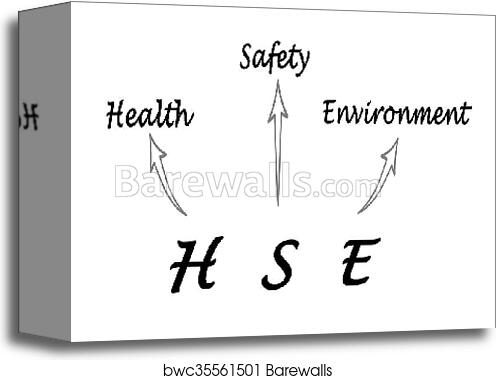 Canvas Print Of Diagram Of Health And Safety Environment Barewalls