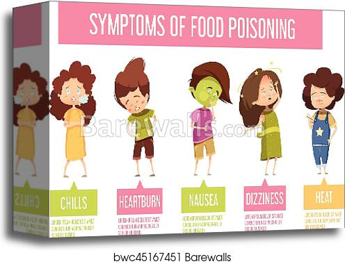 Canvas Print Of Food Poisoning Symptoms Child Infographic Poster