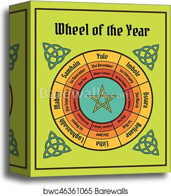 Wiccan Calendar 2022.Wheel Of The Year Poster Wiccan Calendar Canvas Print Barewalls Posters Prints Bwc46361065