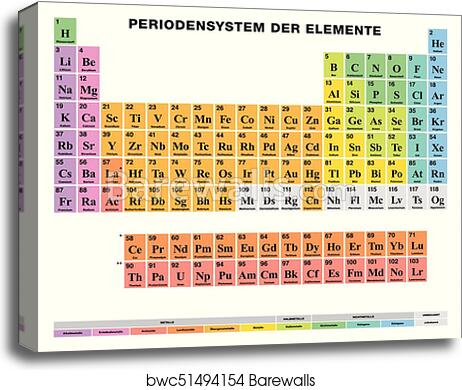 Canvas Print Of Periodic Table Of The Elements German Labeling