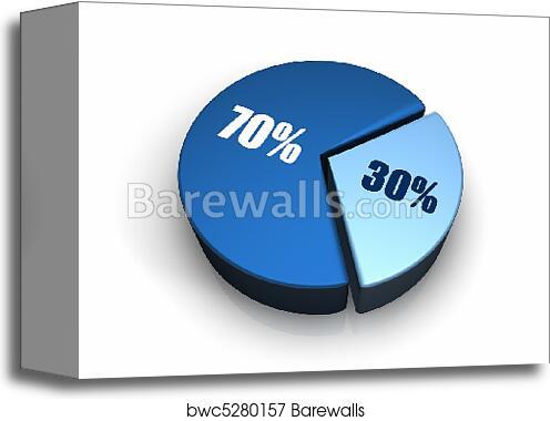 Canvas Print Of Blue Pie Chart 30 70 Percent Barewalls Posters