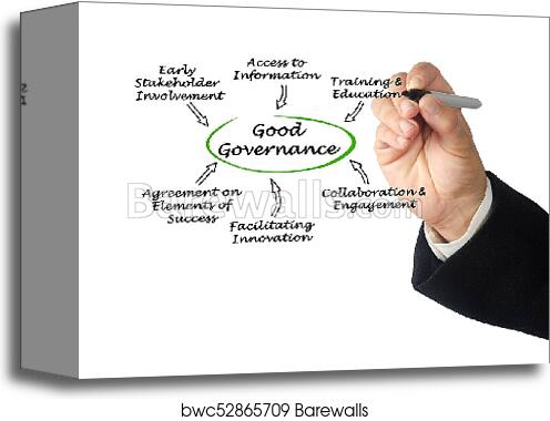 what are the characteristics of good governance