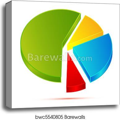 Pie Chart Canvas Print Barewalls Posters Prints Bwc5540805